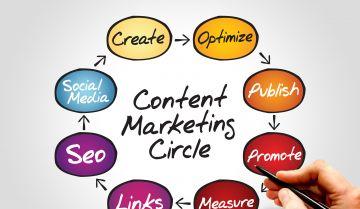 Phân biệt Content và Content Marketing